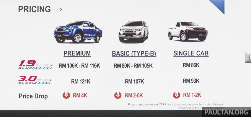 2019 Isuzu D-Max facelift launched – new 150 PS/350 Nm 1.9L Ddi, six airbags for 3.0L, RM80k to RM121k Image #1017957