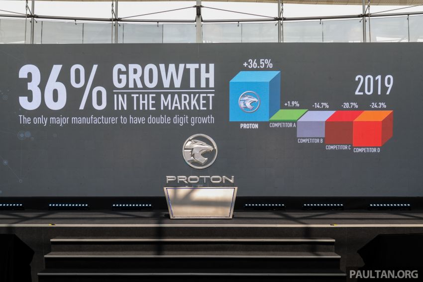 Proton reveals new logo, Inspiring Connections tagline Image #1019927