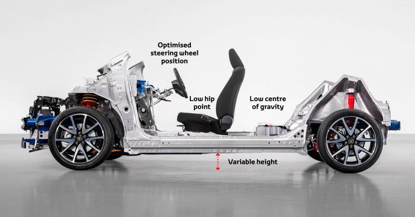 Toyota announces new TNGA-B platform for small cars Image #1011359