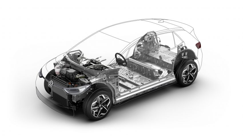 Volkswagen ID.3 pure electric car debuts – rear-wheel drive, up to 550 km range; from RM138k in Germany Image #1012228