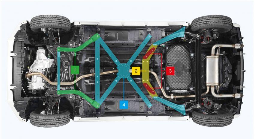 Toyota dedah Copen GR Sport dalam bentuk produksi Image #1030740