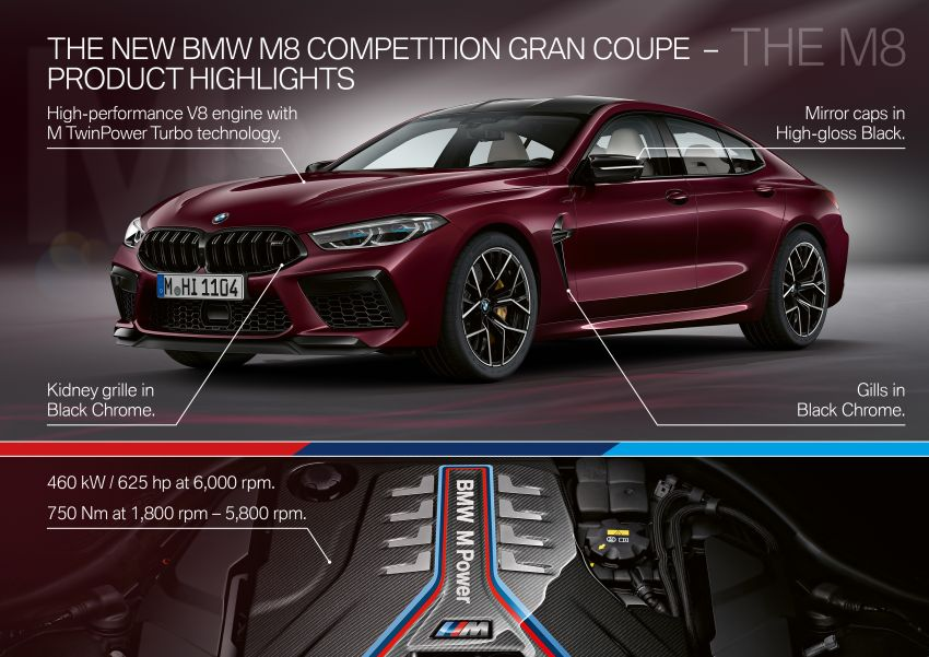 F93 BMW M8 Gran Coupé: four-door coupé with 625 hp Image #1027921