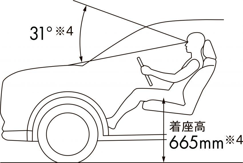 Daihatsu Rocky now on sale in Japan, priced fr RM59k Image #1042257
