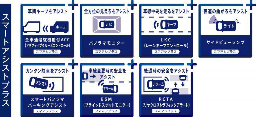 Daihatsu Rocky now on sale in Japan, priced fr RM59k Image #1042263