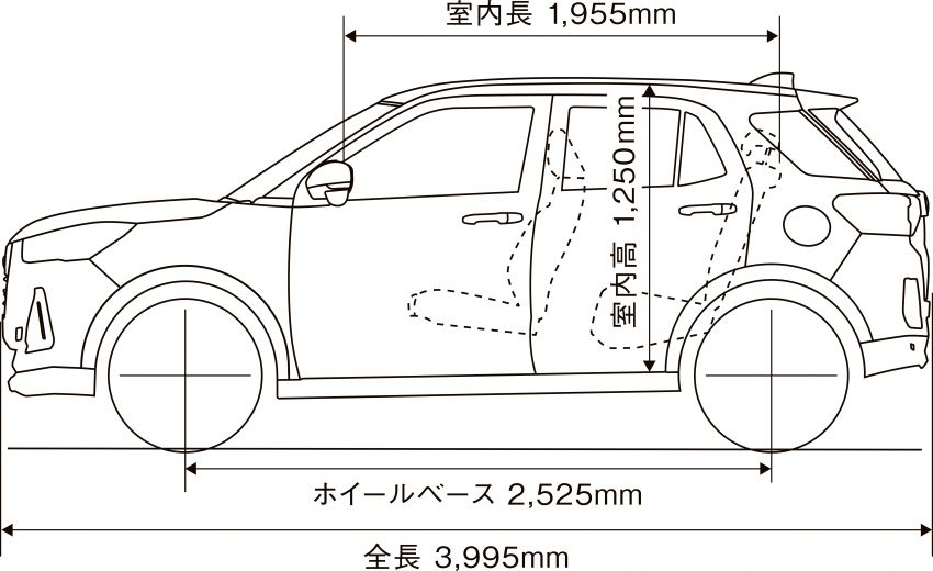 Daihatsu Rocky now on sale in Japan, priced fr RM59k Image #1042277