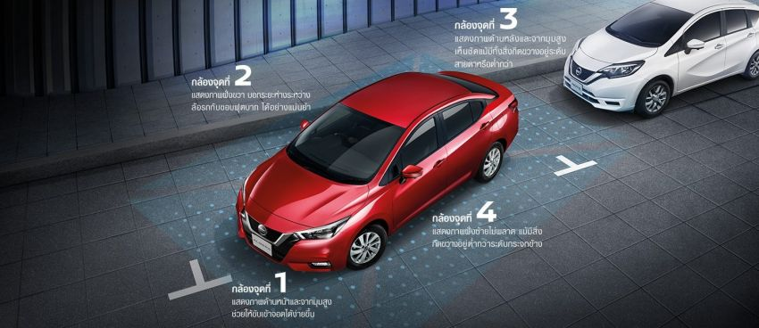 2020 Nissan Almera makes ASEAN debut, launched in Thailand: 1.0L turbo CVT, AEB, BSM, AVM, from RM69k Image #1046394