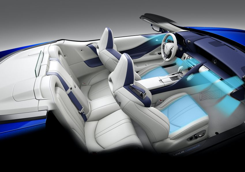 Lexus LC 500 Convertible – open-top stunner debuts Image #1047942