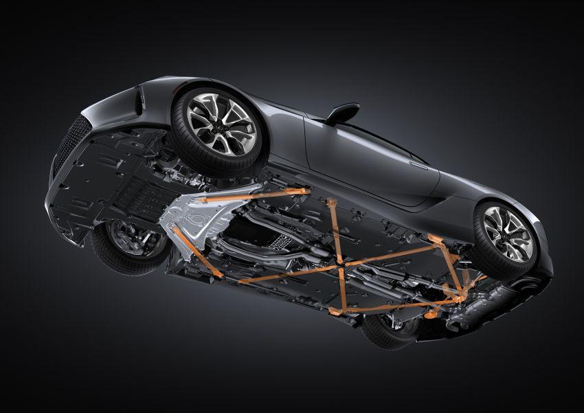 Lexus LC 500 Convertible – open-top stunner debuts Image #1047956