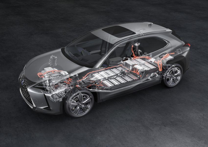 Lexus UX 300e pure EV – 400 km range, 204 PS/300 Nm, 'paddle-shift' braking regen, Active Sound Control Image #1049835