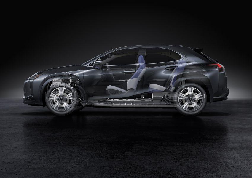 Lexus UX 300e pure EV – 400 km range, 204 PS/300 Nm, 'paddle-shift' braking regen, Active Sound Control Image #1049841