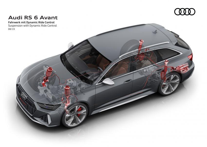 GALLERY: 2020 Audi RS6 Avant – the beast in detail Image #1056285