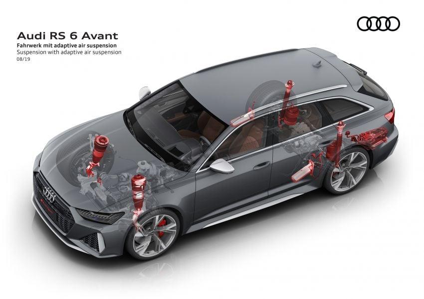 GALLERY: 2020 Audi RS6 Avant – the beast in detail Image #1056286