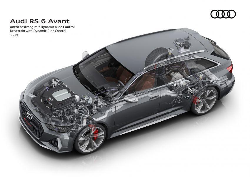 GALLERY: 2020 Audi RS6 Avant – the beast in detail Image #1056287
