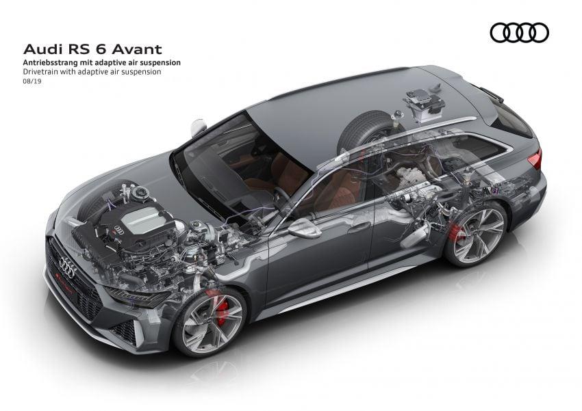 GALLERY: 2020 Audi RS6 Avant – the beast in detail Image #1056288