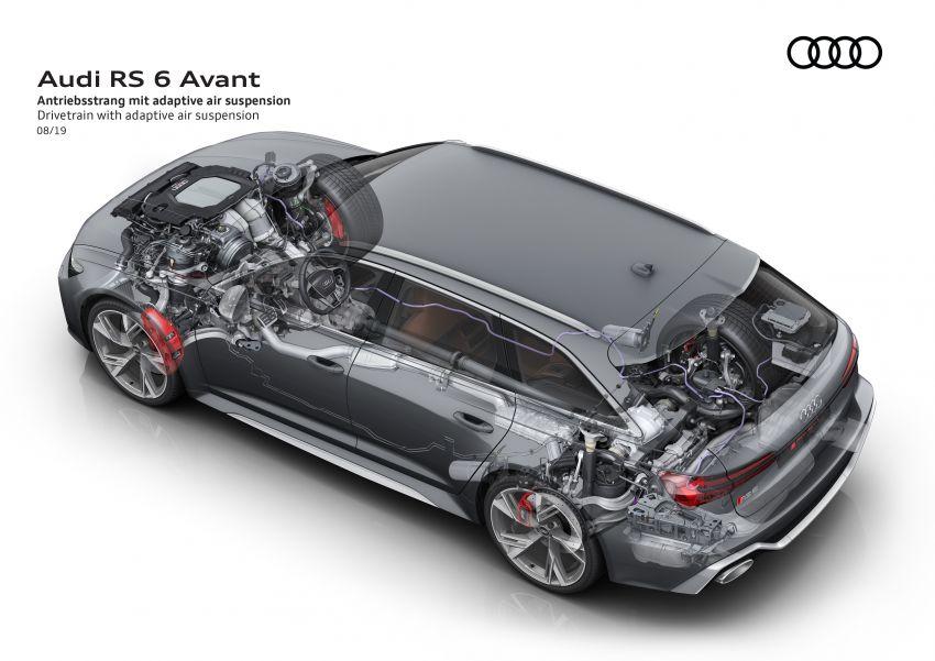 GALLERY: 2020 Audi RS6 Avant – the beast in detail Image #1056298