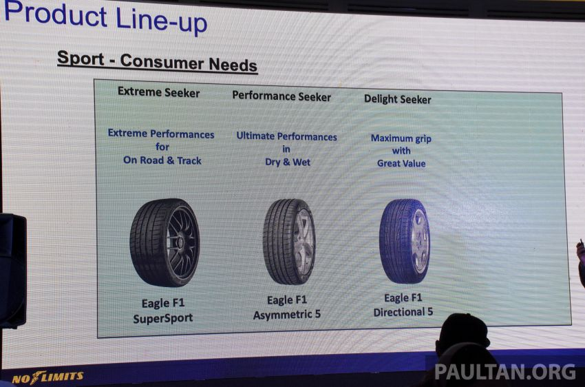 Goodyear Eagle F1 Supersport introduced in Malaysia – three-tier tyre range to make market debut next year Image #1057670