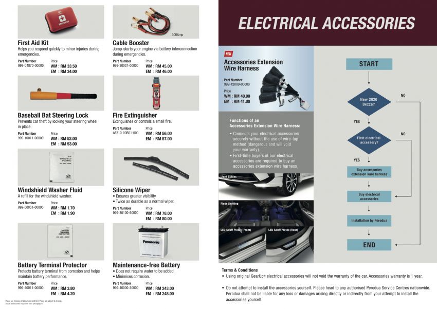 2020 Perodua Bezza GearUp accessories – full bodykit with LED light guides, seat covers, arm rest and more Image #1066022