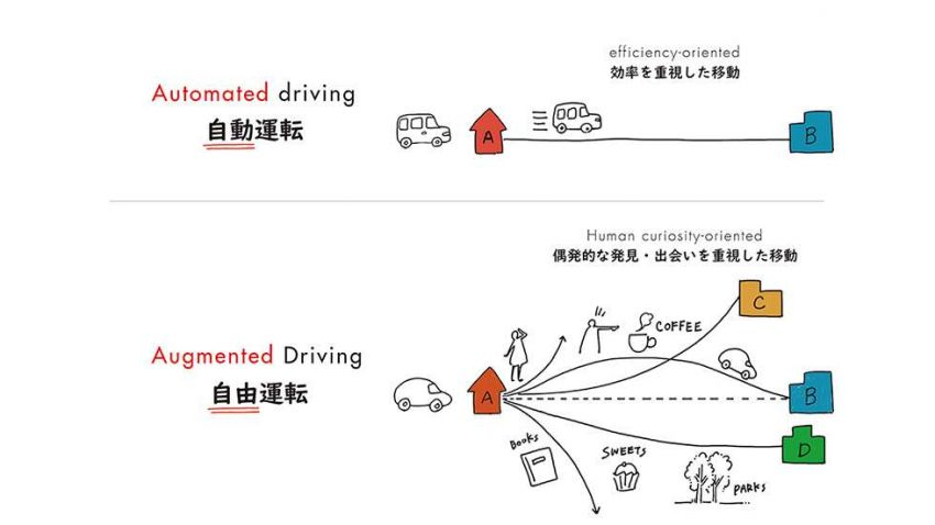 Honda Augmented Driving Concept – reinventing the steering wheel for varying autonomous driving modes Image #1066692