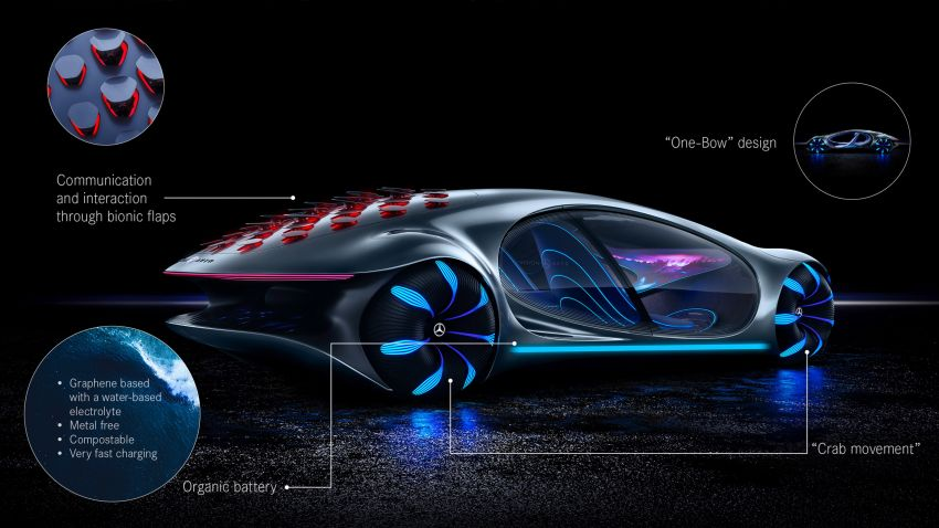 Mercedes-Benz Vision AVTR debuts at CES – <em>Avatar</em>-inspired concept offers a sci-fi glimpse of the future Image #1065808