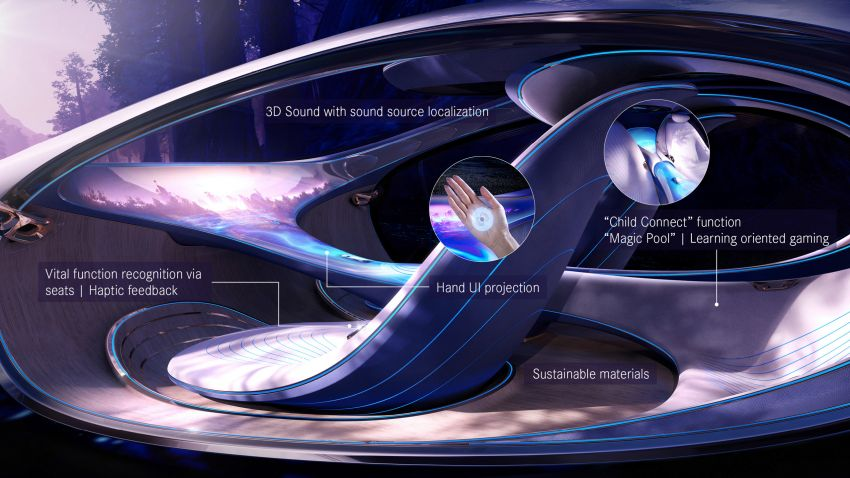 Mercedes-Benz Vision AVTR debuts at CES – <em>Avatar</em>-inspired concept offers a sci-fi glimpse of the future Image #1065809