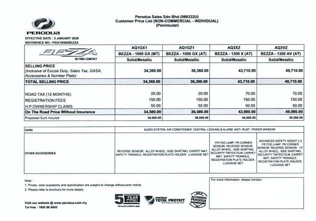 2020 Perodua Bezza Facelift Brochure Price List Leaked Asa 2 0 Standard Led Headlamps From Rm34 580 Paultan Org