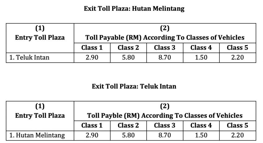West Coast Expressway to commence toll collection Image #1070627