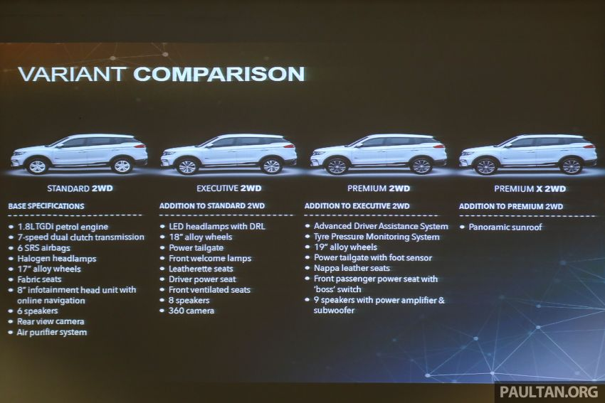 DRIVEN: 2020 Proton X70 CKD with 7DCT full review Image #1079775