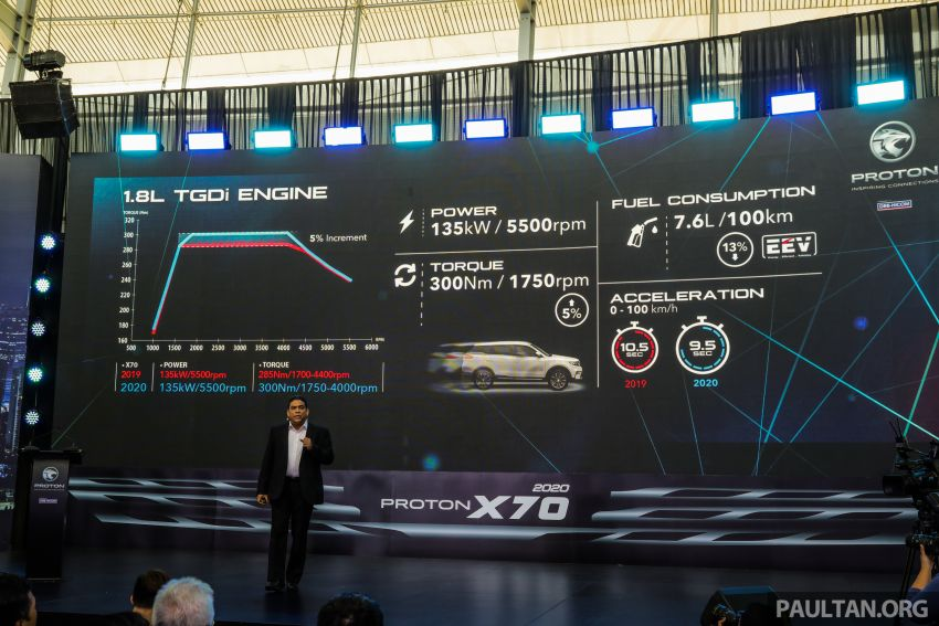 2020 Proton X70 CKD launched: Volvo 7DCT, +15 Nm, 13% better economy, more features, RM95k to RM123k Image #1080858