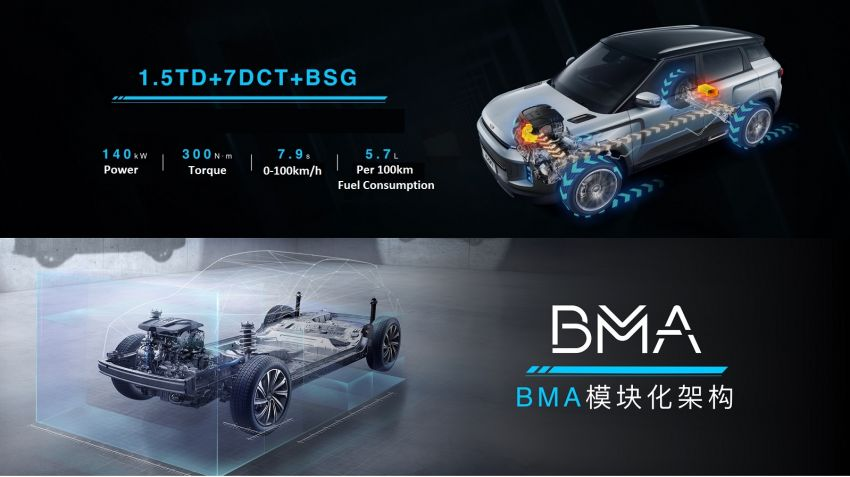 Geely Icon launched in China – BMA-based SUV with 48V mild hybrid, N95-level air filtration, from RM69k Image #1087796