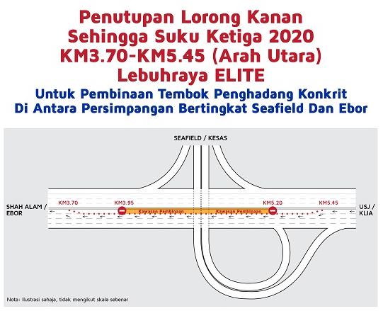 PLUS tutup lorong kanan di KM3.70-KM5.45 Lebuhraya Elite hingga Q3 2020 untuk bina tembok penghadang Image #1084137