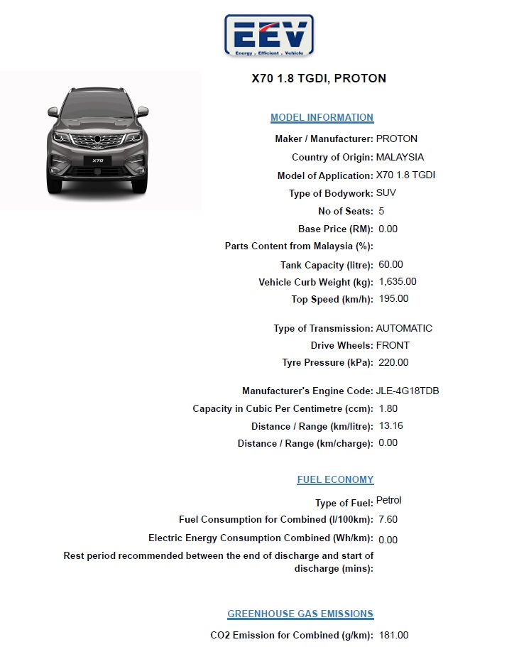 2020 Proton X70 CKD – first car to use MARii EEV label Image #1081670