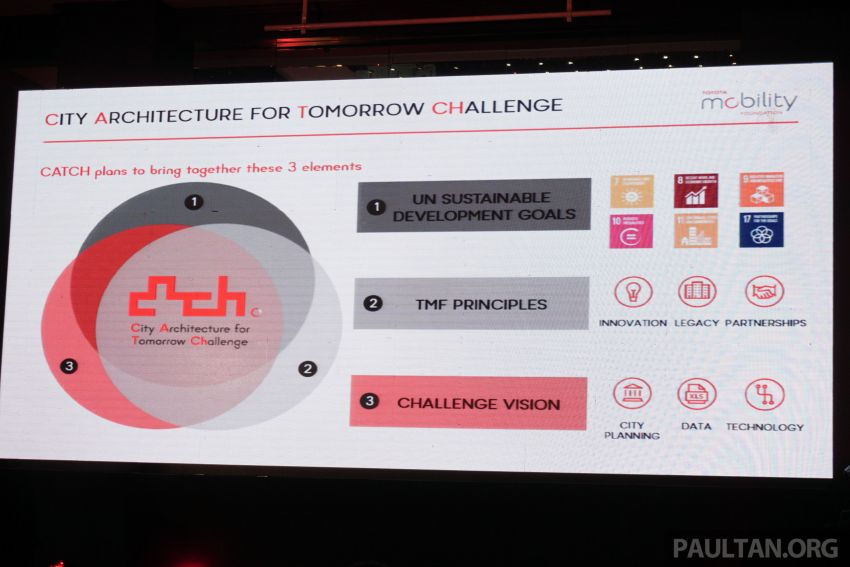 Toyota Mobility Foundation launches City Architecture for Tomorrow Challenge with MDEC in Kuala Lumpur Image #1082255
