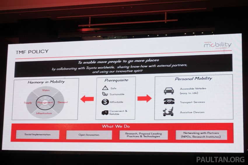 Toyota Mobility Foundation launches City Architecture for Tomorrow Challenge with MDEC in Kuala Lumpur Image #1082248