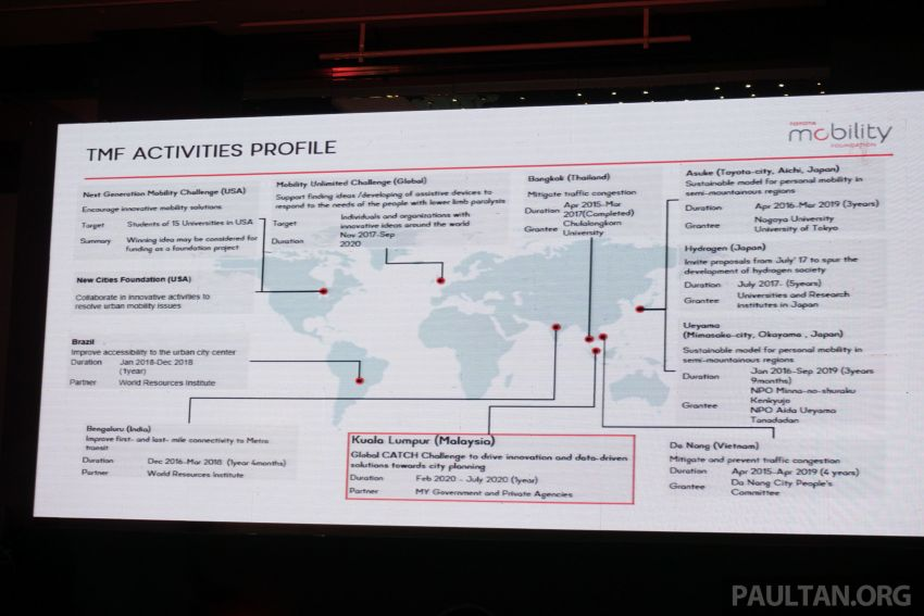 Toyota Mobility Foundation launches City Architecture for Tomorrow Challenge with MDEC in Kuala Lumpur Image #1082250