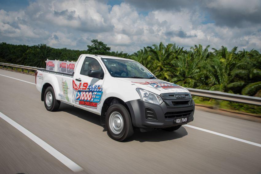 Isuzu D-Max 1.9L Blue Power Dura Challenge – 1,145 km travelled on one tank of diesel, 1,000 kg payload Image #1093588