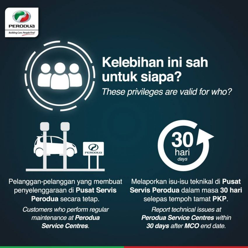 Perodua warranty unaffected if issues happen during MCO, failure to perform regular service in this period Image #1101563