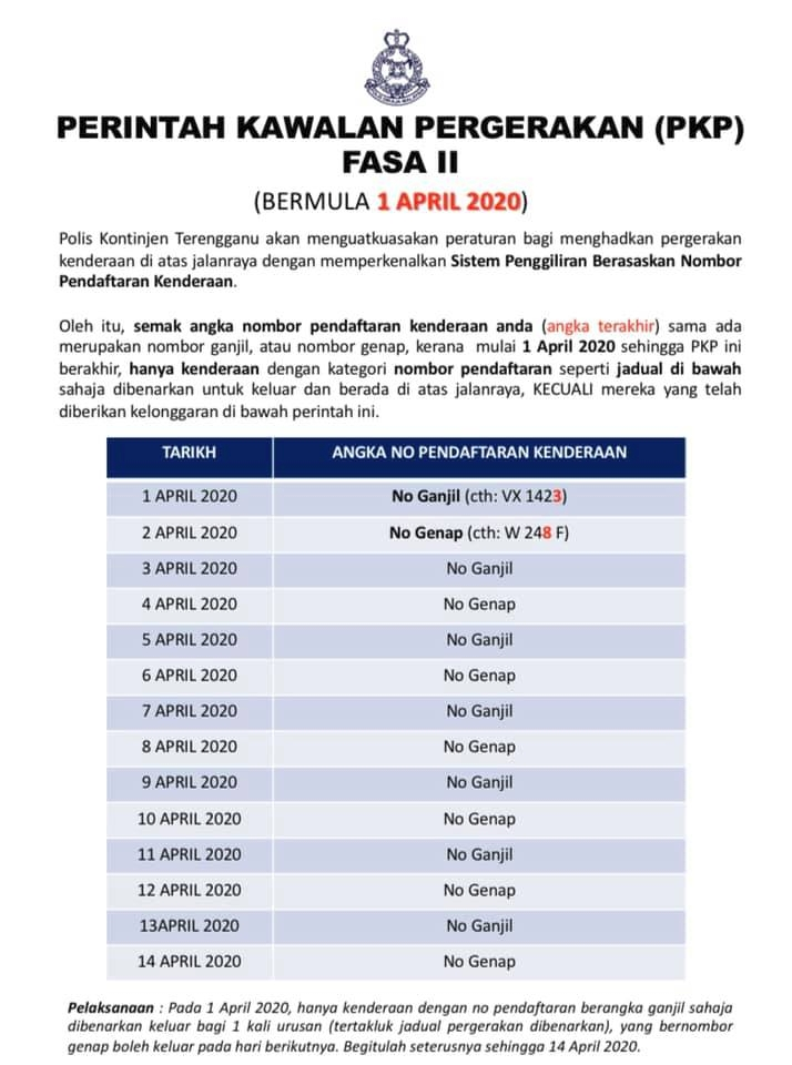 Terengganu to adopt odd/even registration number rotation system for MCO vehicle movement from Apr 1 Image #1101584