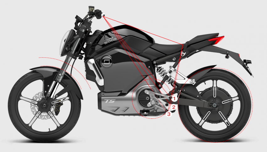 Super Soco China e-bikes coming to Malaysia soon? Image #1109015