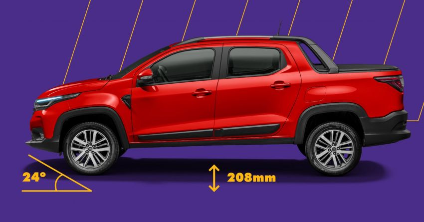 2021 Fiat Strada debuts in Brazil – compact pick-up Image #1104467