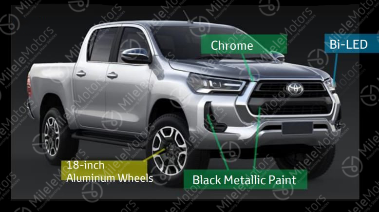 2021 Toyota Hilux facelift leaked with major redesign Image #1111261
