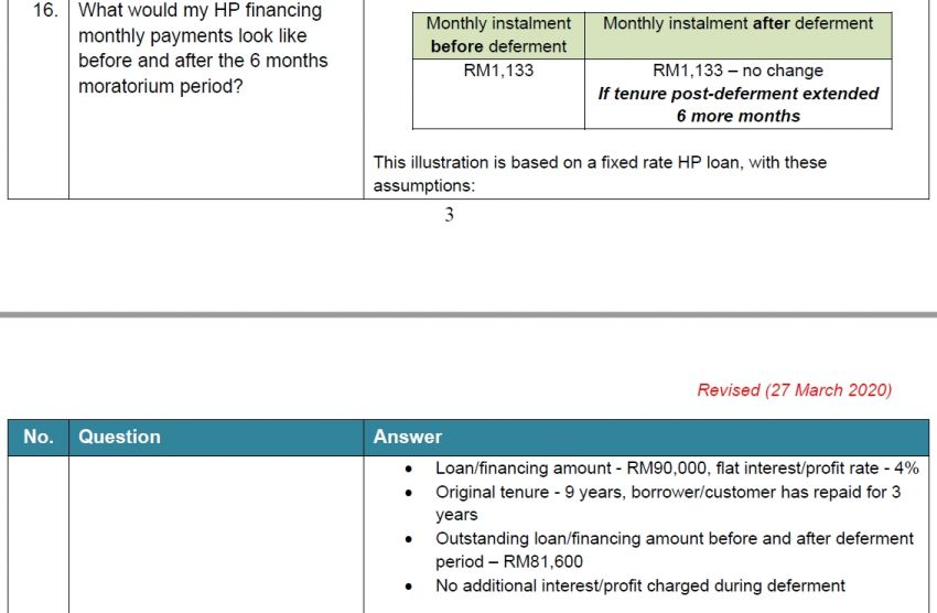Banks to charge interest on paused HP loan payments in 6-month moratorium – pay it over the rest of tenure Image #1113858