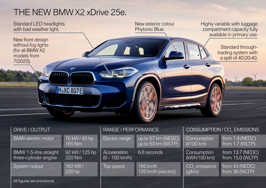 F39 BMW X2 xDrive25e plug-in hybrid – 57 km e-range Image #1122233