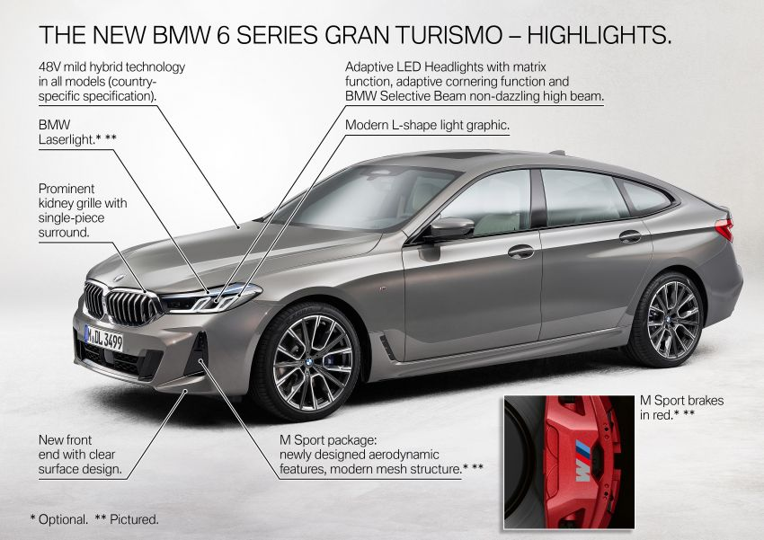 G32 BMW 6 Series Gran Turismo LCI debuts – updated styling, mild hybrid engines, revised list of equipment Image #1121946