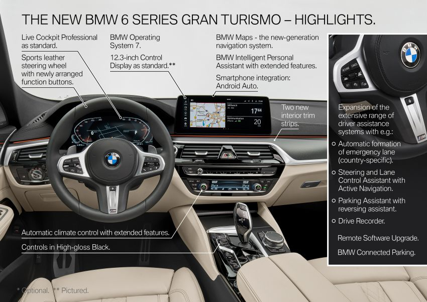 G32 BMW 6 Series Gran Turismo LCI debuts – updated styling, mild hybrid engines, revised list of equipment Image #1121947