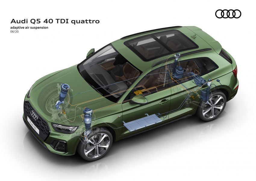 2020 Audi Q5 facelift debuts – updated styling; MIB3 infotainment system; mild hybrid, PHEV powertrains Image #1137873