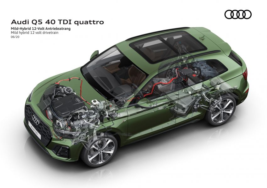 2020 Audi Q5 facelift debuts – updated styling; MIB3 infotainment system; mild hybrid, PHEV powertrains Image #1137874