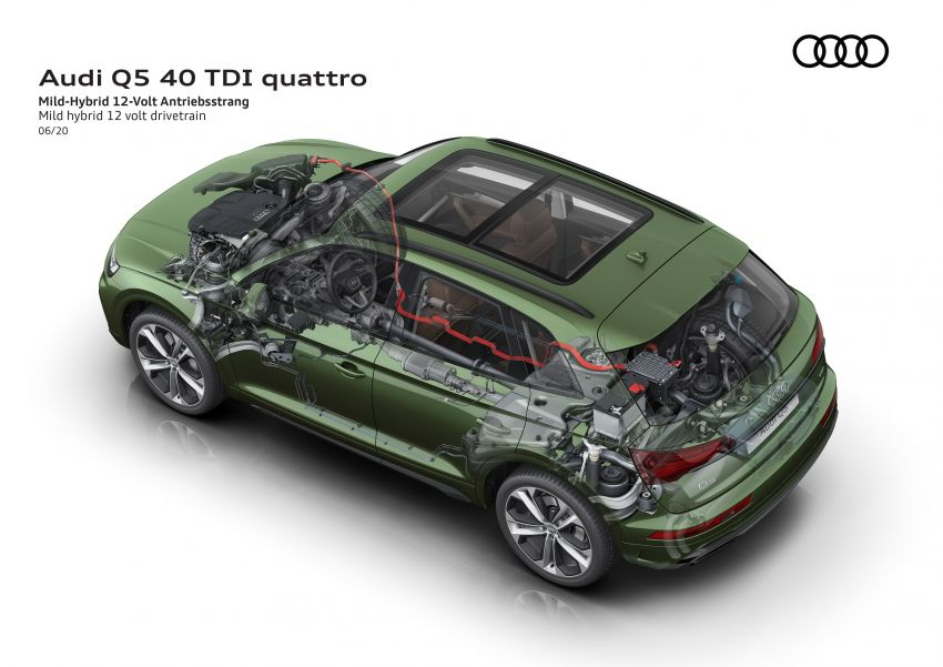 2020 Audi Q5 facelift debuts – updated styling; MIB3 infotainment system; mild hybrid, PHEV powertrains Image #1137879