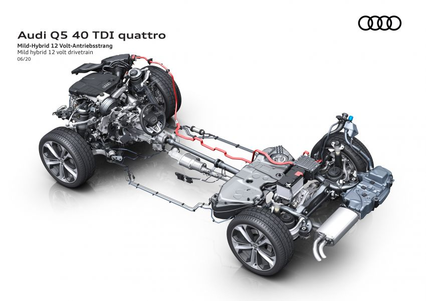2020 Audi Q5 facelift debuts – updated styling; MIB3 infotainment system; mild hybrid, PHEV powertrains Image #1137895