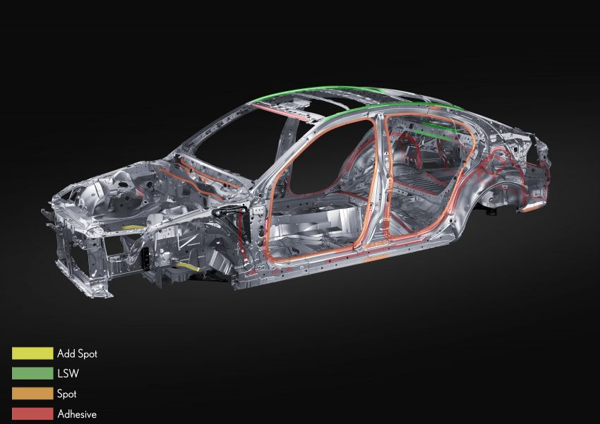 2021 Lexus IS debuts – three engines, RWD and AWD, uprated body rigidity, enhanced Lexus Safety System+ Image #1130809