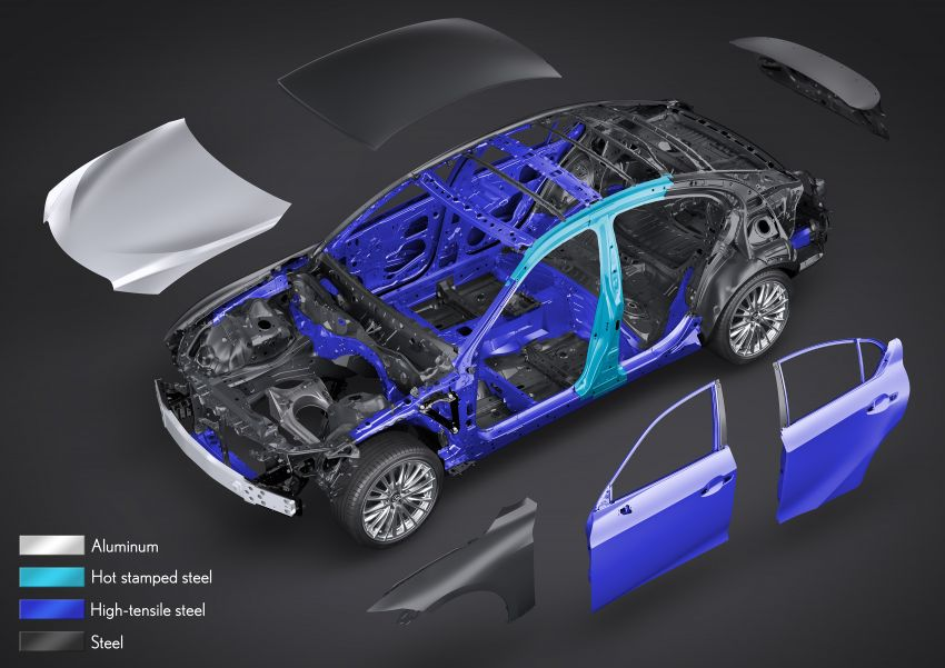 2021 Lexus IS debuts – three engines, RWD and AWD, uprated body rigidity, enhanced Lexus Safety System+ Image #1130806